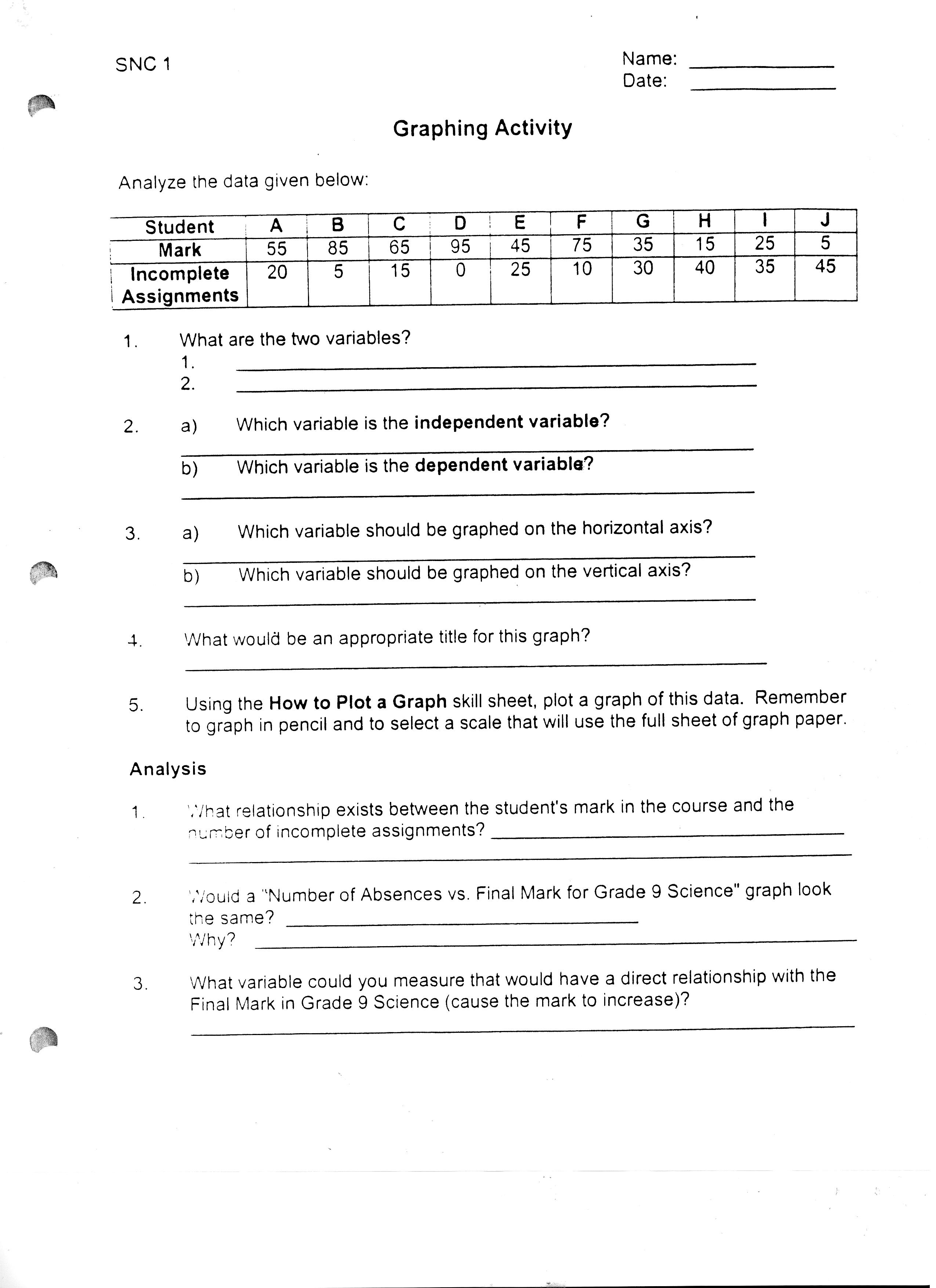 Printables Identifying Variables Worksheet designing experiments identifying variables worksheet answers scientific method and experimental design packet